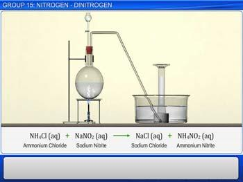 Animated video Lecture for Group 15: Nitrogen - Dinitrogen