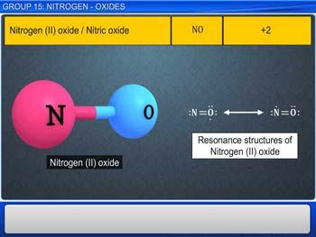 Animated video Lecture for Group 15: Nitrogen - Oxides