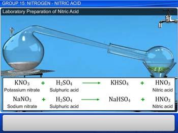Animated video Lecture for Group 15: Nitrogen - Nitric Acid