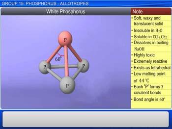 Animated video Lecture for Group 15: Phosphorus - Allotropes