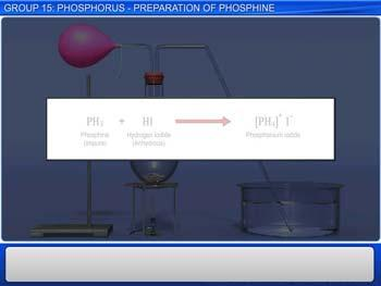 Animated video Lecture for Group 15: Phosphorus - Preparation Of Phosphine
