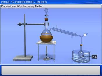 Animated video Lecture for Group 15: Phosphorus - Halides