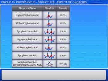 Animated video Lecture for Group 15: Phosphorus - Structural Aspect Of Oxoacids