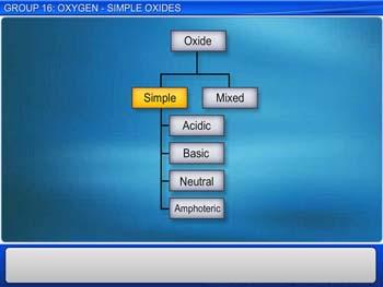 Animated video Lecture for Group 16: Oxygen - Simple Oxides
