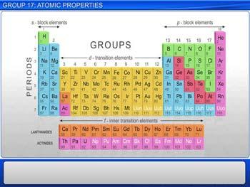 Animated video Lecture for Group 17: Atomic Properties