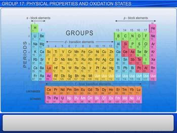 Animated video Lecture for Group 17: Physical Properties And Oxidation States