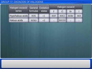 Animated video Lecture for Group 17: Oxoacids Of Halogens