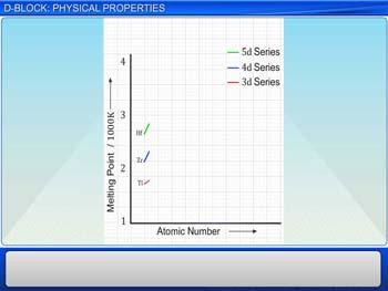 Animated video Lecture for d-Block: Physical Properties