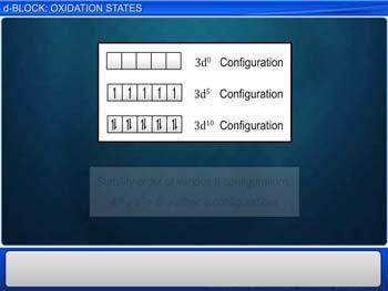 Animated video Lecture for d-Block: Oxidation States