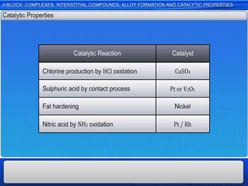 Animated video Lecture for d-Block: Complexes, Interstitial Compounds, Alloy Formation And Catalytic Properties