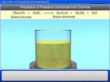 Animated video Lecture for d-Block: Potassium Dichromate