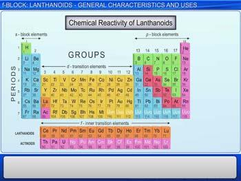 Animated video Lecture for f-Block: Lanthanoids - General Characteristics And Uses