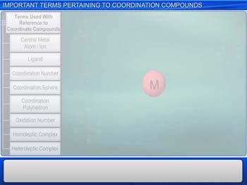 Animated video Lecture for Important Terms Pertaining To Coordination Compounds