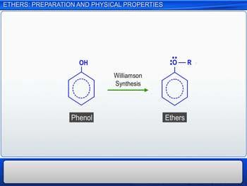 Animated video Lecture for Ethers: Preparation And Physical Properties