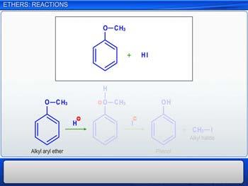 Animated video Lecture for Ethers: Reactions