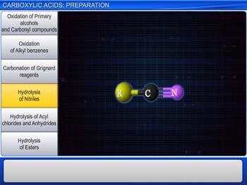 Animated video Lecture for Carboxylic Acids: Preparation