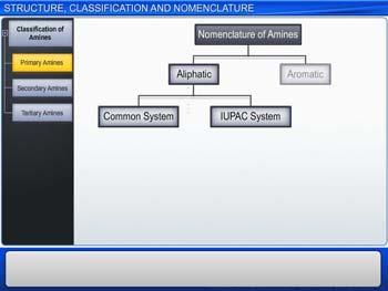Animated video Lecture for Structure, Classification And Nomenclature