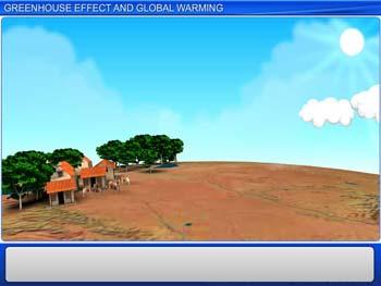 Animated video Lecture for Greenhouse Effect And Global Warming
