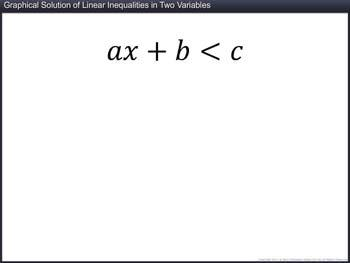 Animated video Lecture for Graphical Solution of Linear Inequalities in Two Variables