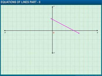 Animated video Lecture for Equations of Lines (Part II)