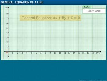 Animated video Lecture for General Equation of a Line