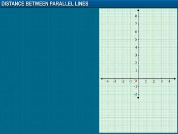 Animated video Lecture for Distance Between Parallel Lines
