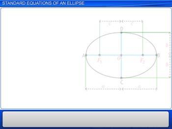 Animated video Lecture for Standard Equations of an Ellipse