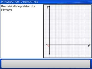 Animated video Lecture for Introduction to Derivatives