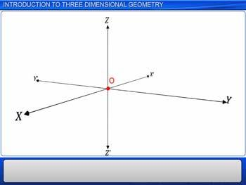 Animated video Lecture for Introduction to Three Dimensional Geometry