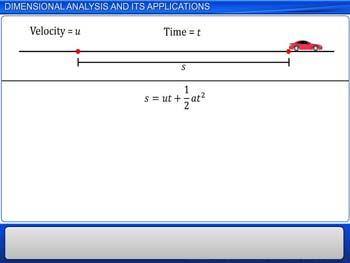 Animated video Lecture for Dimensional Analysis and its Applications