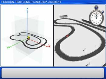 Animated video Lecture for Position, Path Length and Displacement