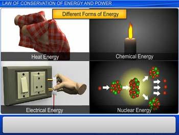 Animated video Lecture for Law of Conservation of Energy and Power