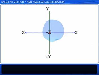 Animated video Lecture for Angular Velocity and Angular Acceleration