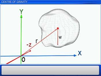 Animated video Lecture for Centre of Gravity