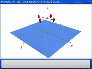 Animated video Lecture for Moment of Inertia of Regular Shaped Bodies