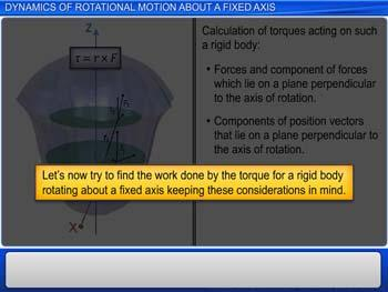 Animated video Lecture for Dynamics of Rotational Motion about a Fixed Axis