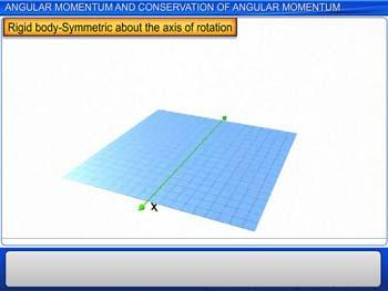 Animated video Lecture for Angular Momentum and Conservation of Angular Momentum