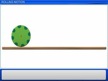 Animated video Lecture for Rolling Motion