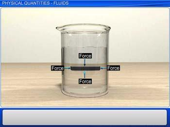 Animated video Lecture for Physical Quantities Fluids