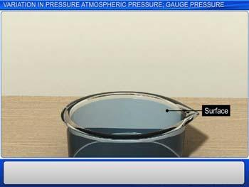 Animated video Lecture for Variation in Pressure Atmospheric Pressure; Gauge Pressure