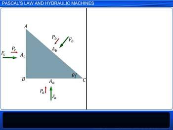 Animated video Lecture for Pascal's Law and Hydraulic Machines