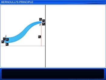 Animated video Lecture for Bernoulli's Principle