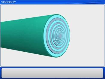 Animated video Lecture for Viscosity