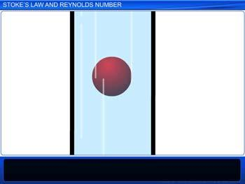Animated video Lecture for Stoke's Law and Reynolds Number