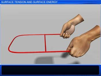 Animated video Lecture for Surface Tension and Surface Energy