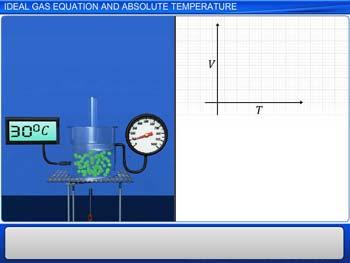 Animated video Lecture for Ideal Gas Equation and Absolute Temperature