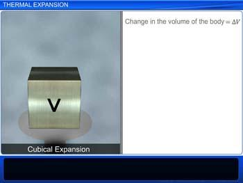 Animated video Lecture for Thermal Expansion