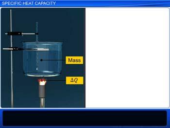 Animated video Lecture for Specific Heat Capacity