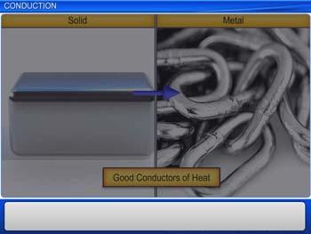 Animated video Lecture for Conduction