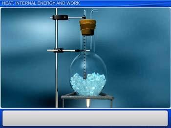 Animated video Lecture for Heat, Internal Energy and Work